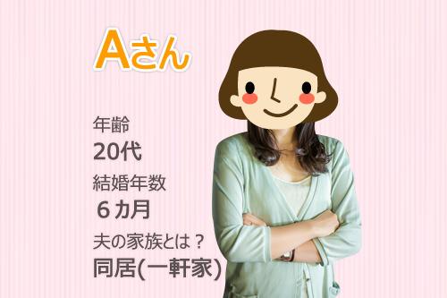 日本と韓国、2年間にわたる国際遠距離恋愛を乗り越えて入籍。新婚ホヤホヤにもかかわらず、義両親と義姉夫妻、甥っこの5人と、ひとつ屋根の下で同居中。夫婦の住まいはオッタッパン(屋上階の部屋)。