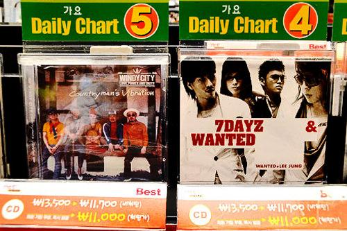 4位は7Dayzの「1集」5位はウィンディシティの「Country man:sViblation」