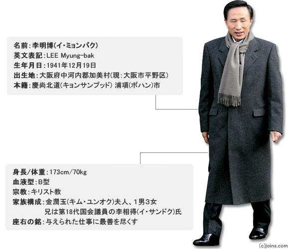 第17代大統領 李明博(イ・ミョンバク) | 社会全般 | 韓国文化と生活 ...