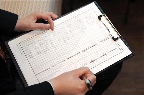 体質鑑別チェックリストには67の質問が