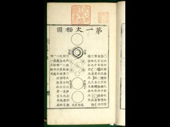 古代中国の占術に関する書物「周易(しゅうえき)」に記された命理学の言及