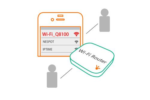 5、接続成功!Wi-Fi利用開始。友だちと一緒に利用もOK